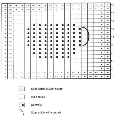 tea coaster chart